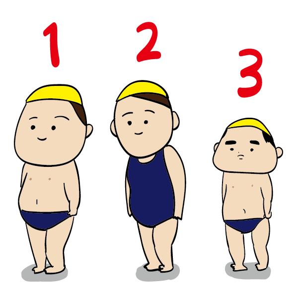 子供たちがプールで順番に並ぶ